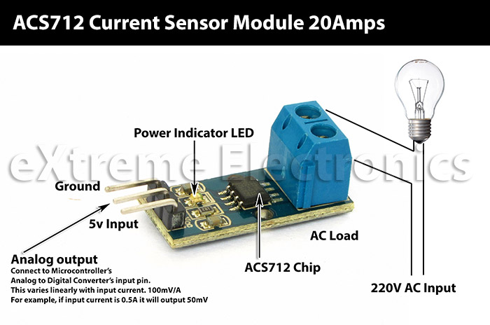 Buy Current Sensor Acs712 Module Online In India At Lowest Cost And Cash On Delivery Cod Payment
