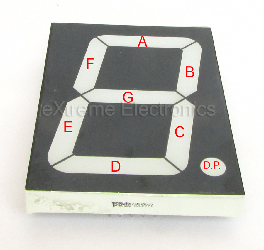 Name of LED Segments