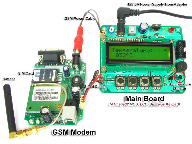 Remote Temperature Monitor using ATmega32