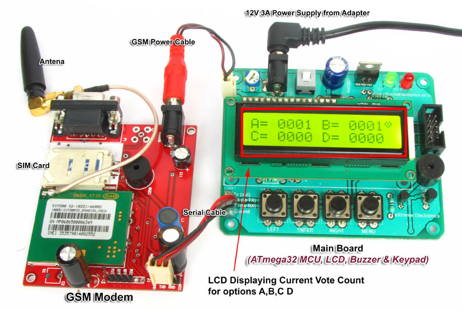 GSM Project - SMS Based Voting System using AVR ATmega32 and GSM ...